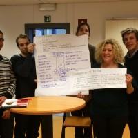 Booster la créativité en équipe avec lesInnovation Games®
